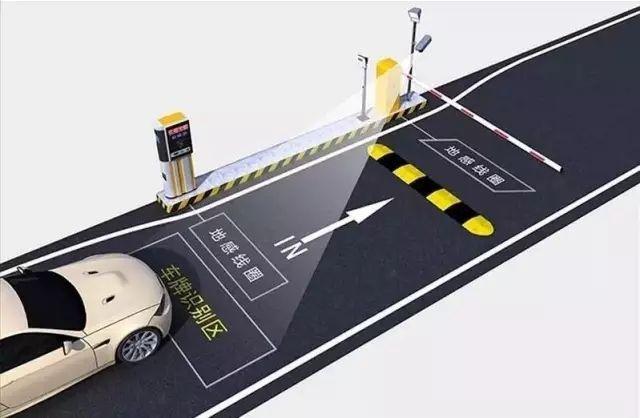 车牌识别系统的基本功能和特点介绍